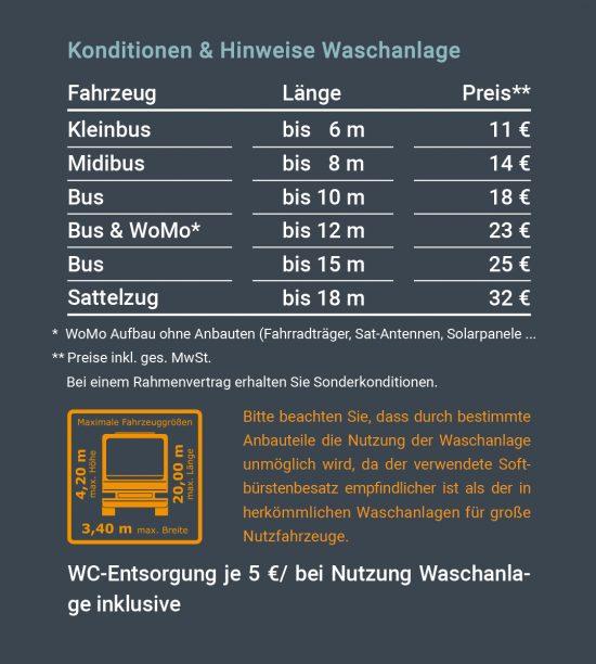 Preise Waschanlage fleetwork