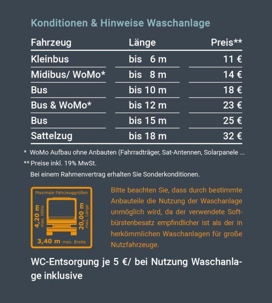Preise Waschanlage
